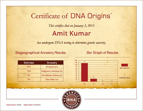 certificate-dna_origins