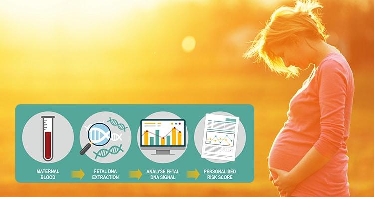 NIPT-Non invasive Prenatal DNA Test